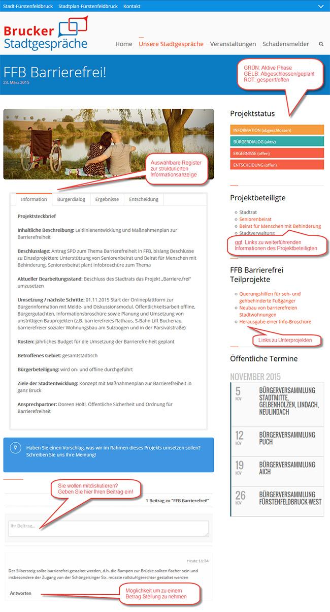 Funktion der Bürgerdialogseite